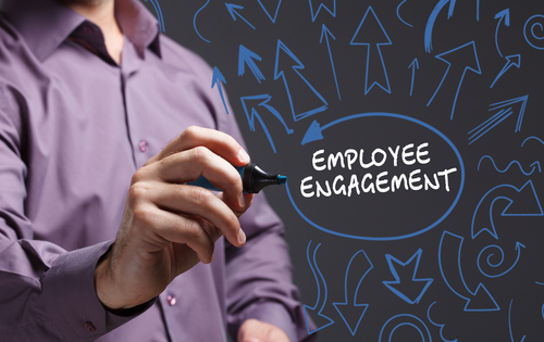 Employee Engagement Research Is Critical to Your Business Success